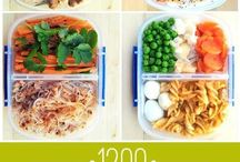 Diet PLAN - Plany dietetyczne