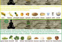 Ενεργειακά κέντρα διατροφή
