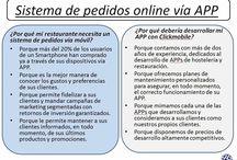 Sistema de pedidos online vía APP / Sistema de pedidos online vía APP. ¿Por qué mi restaurante necesita un sistema de pedidos vía móvil? ¿Por qué debería desarrollar mi APP con Clickmobile?
