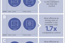Facebook Marketing / by Cynthia Sanchez {Oh So Pinteresting: Pinterest Consultant and Speaker}