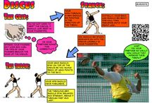 PE Resources