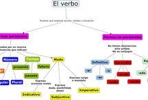 Teach Spanish