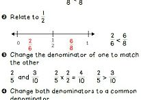 Teaching Math: Fractions / by Julie Spece