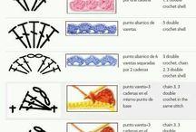 Puntos y Diagramas Crochet