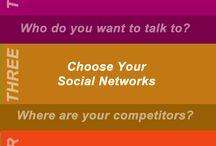 Marketing Concept / Online / offline