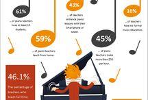 Música: corpo & ciência