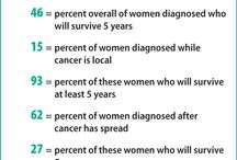 "The ""O"" Cancer"