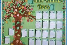 Bulletin Boards and Displays