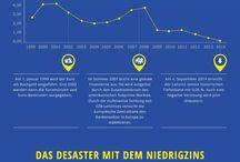 http://www.qomparo.de/ / den besten Anbieter für Kredite, Versicherungen, Girokonto finden
