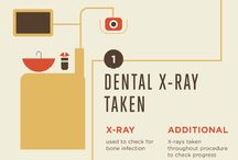 Dental info graphics