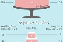 Important cake details