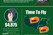 BIG GAME LENDING! / Did you know Americans spend $14.1 billion stocking up for the big game? Check out these great football stats for your football party. Also, a huge bonus for football fans is that flat screen TVs are 22% off before the big game!