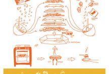 Illustrated recipes