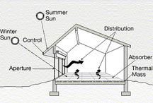 houses passive heating and cooling