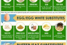 Vegan substitution