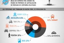 Infográfico | Destinos