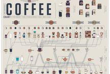 C O F F E E / Pour Over Coffee / by Knox Upholstery ~ Rachel Fletcher