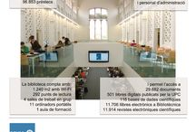 L'Escorxador: un edifici viu / Exposició creada amb motiu de la commemoració dels 10 anys de la BCUM