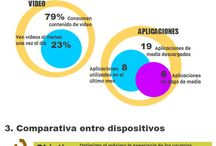 Marketing Móvil / by Carlos Herrero Aldeguer