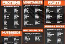 Diet / New lifestyle