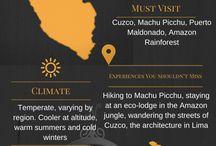 Travel guide - Peru