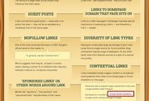 Search Engine Marketing / by Lean Labs