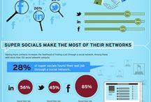 Career - Infographics / Visual info for careerist and job seekers