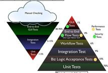Test Automation / Board about test automation and tooling