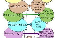 Health Assessment Nursing!