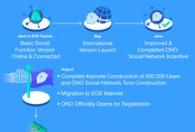 Social Media / Everything Social media here. Help | Quotes | Make Money | Marketing | https://www.ono.chat/