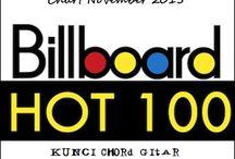 Chart Lagu