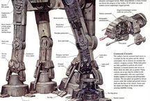 Star Wars Projet Walker