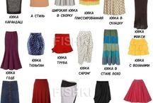 виды одежды