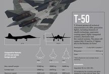 "Military ""Hardware"" / Latest Mil Technology and Tactical Application / by SASFOR"