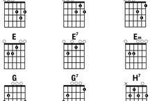 Gitarové akordy
