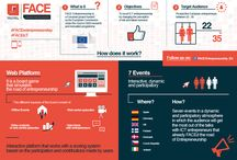 FACE Entrepreneurship / Everything you want to know about FACE Entrepreneurship