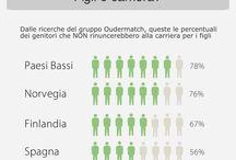 Questionari / Le tendenze nel mondo dei #genitori italiani, tra #stress, #amicizie, #lavoro e #figli
