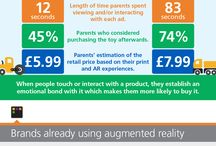 Augmented Reality / augmented reality