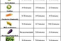cocina vegetales