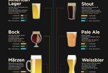 Cerveja & Churrasco