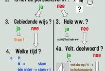 taal werkwoordspelling