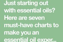 Essential oil charts