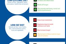 Clean Eating: tips and nutritional info