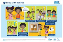 Changing Diabetes® in Children - dialogue posters