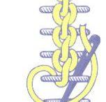 raised chain