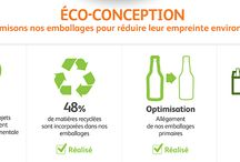 Packaging, emballages et éco-conception