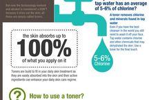 skin info