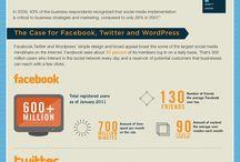 WCER Network - Social Media / Ideas for Marketing the WCER Network -- communications and social media / by Sarah Welch Hackett