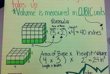 Teaching Math: Measurement, Area, and Perimeter