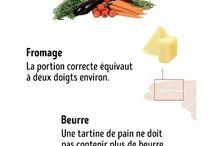 Taille et portions des aliments